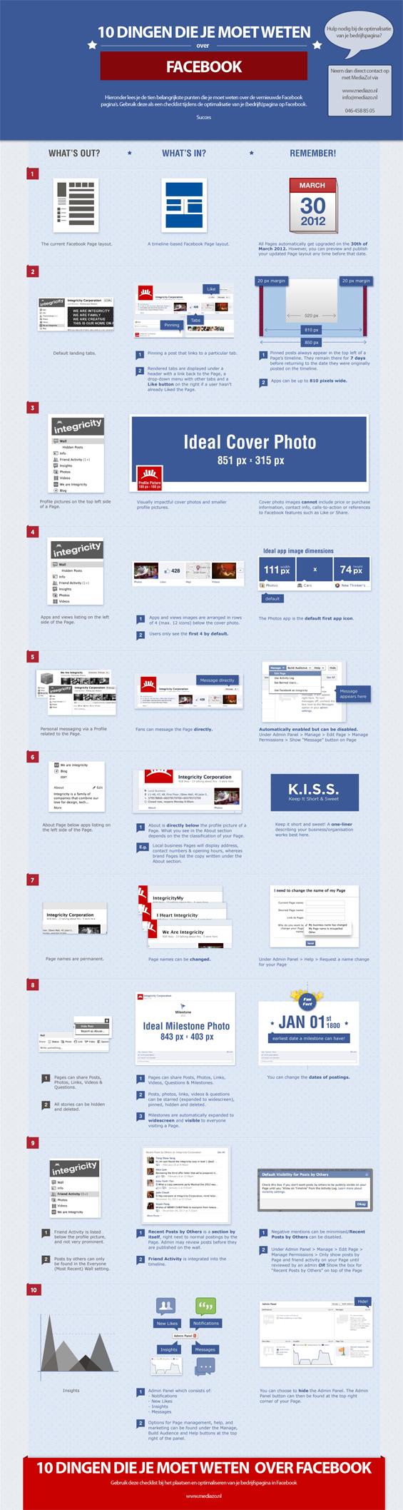 Tips voor bedrijfspagina op facebook