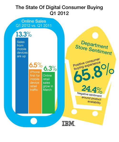 Sociale aankopen in webshops