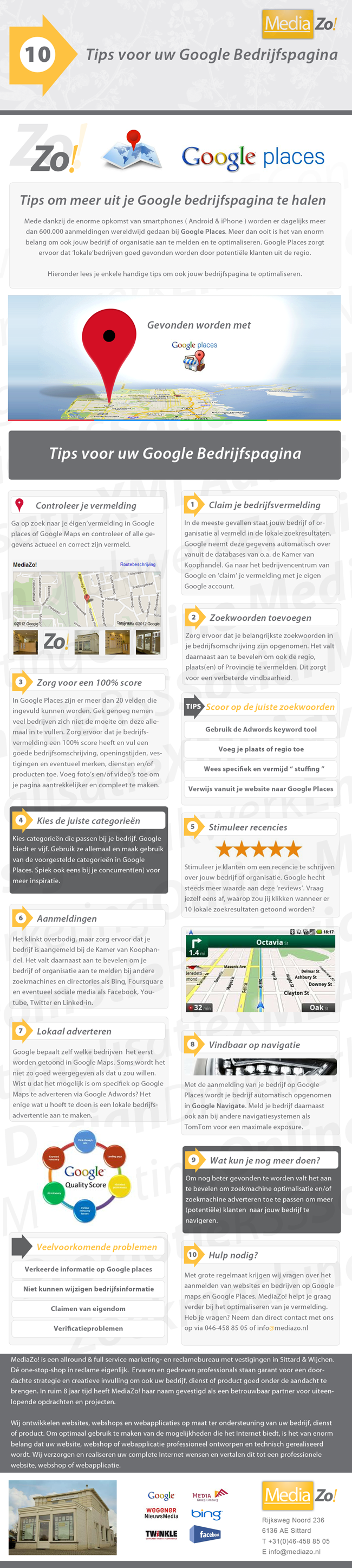 Infografic Google Places / Bedrijvencentrum