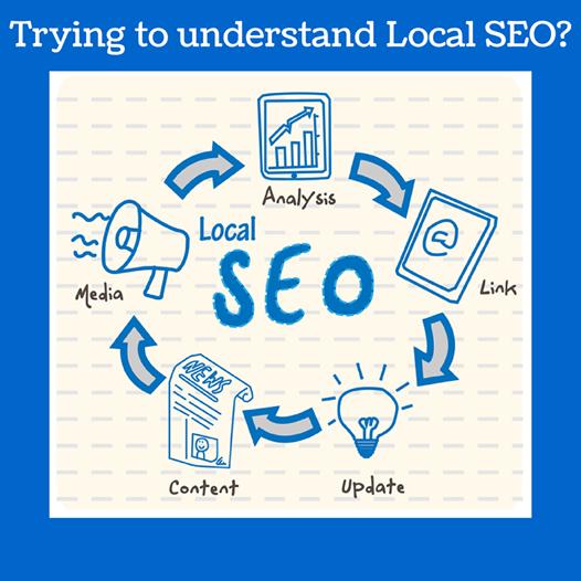 Iedereen heeft lokale of regionale zoekmachine optimalisatie nodig